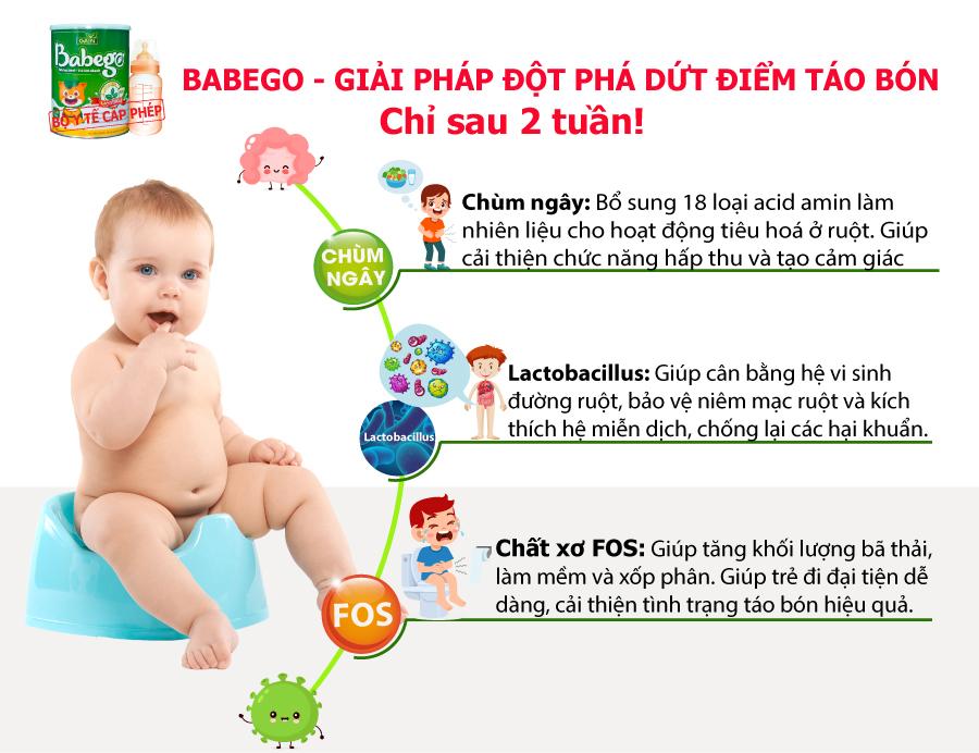 Sữa Babego cải thiện tình trạng táo bón cho trẻ