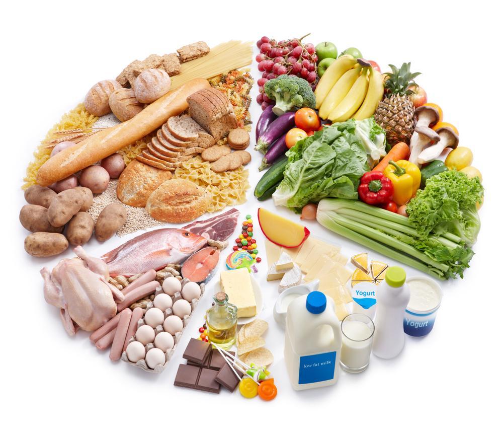 4 nhóm dinh dưỡng thiết yếu