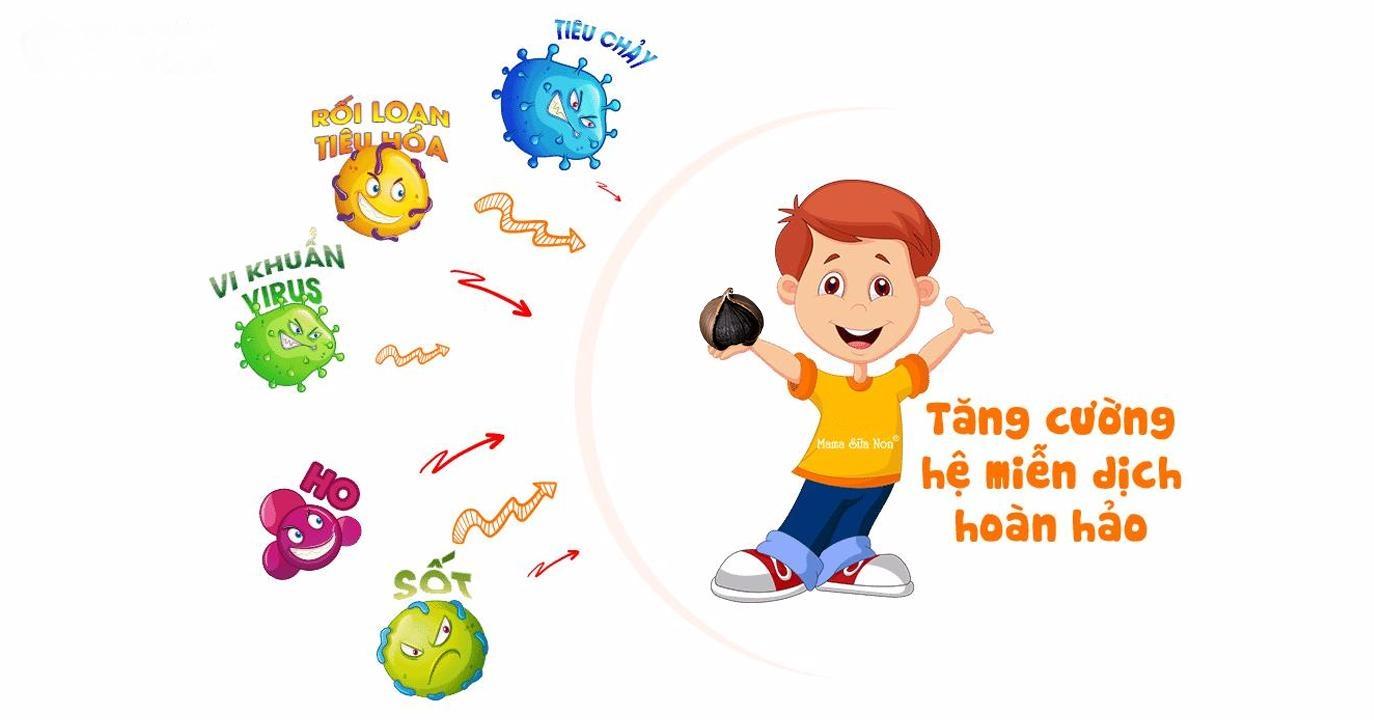 Bé được tăng cường miễn dịch