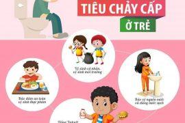 Cách phòng chống tiêu chảy cấp ở trẻ